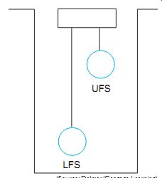 Float Switches (Control Pilot Devices)