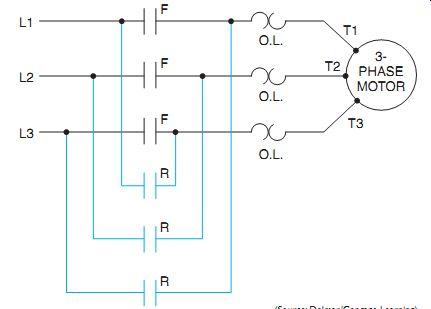 interlocking methods for reversing control basic control