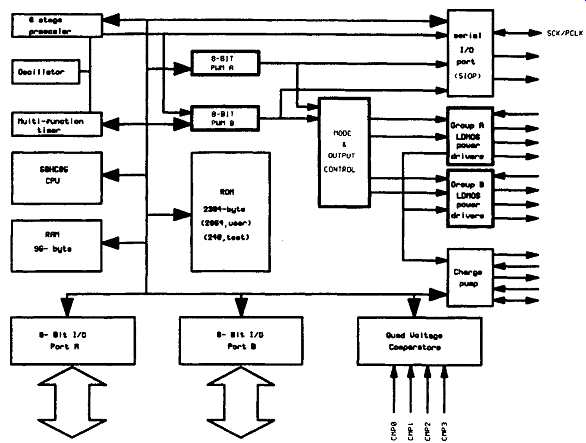 Power Integrated Circuits, Power Hybrids, and Intelligent