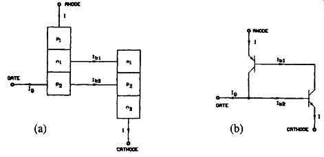 Power Semiconductors (part 1)