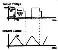 DC to DC Converters: Guide to Power Electronics Design