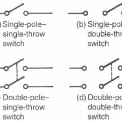 Ac Wiring Diagram Symbols Battery Diagrams Components And Circuitry Of Air Conditioning 23 For Manual Switches A Single Pole Throw Switch B Double C