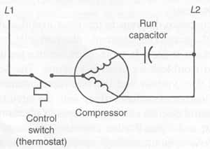 Components, Symbols, and Circuitry of Air-Conditioning