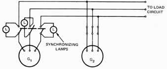 Parallel Operation of Three-Phase Alternators