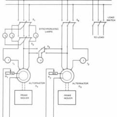 3 Phase Generator Alternator Wiring Diagram Hubbell Duplex Receptacle Parallel Operation Of Three-phase Alternators
