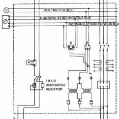3 Phase Generator Alternator Wiring Diagram 2006 Chevy Silverado Bose Stereo For Alternators