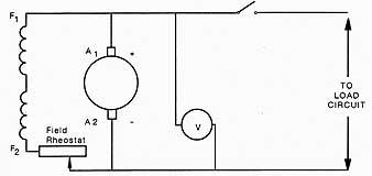 Dc Generator Wiring Diagram