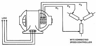 Manual Speed Controllers For Wound-Rotor Induction Motors