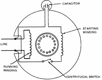 Capacitor Electric Motor Wiring Diagram Single Phase