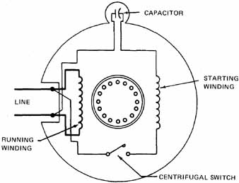 single phase capacitor start induction motor connection wiring diagram telecaster pickup motors