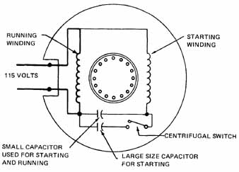 single phase motor wiring diagram with capacitor start run mercury outboard tach induction motors