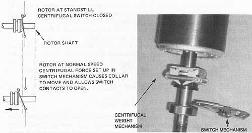 3 phase wire diagram lancer ex radio wiring single-phase induction motors