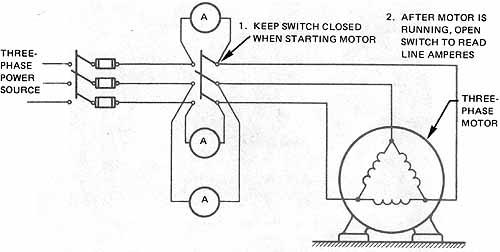Motor Maintenance