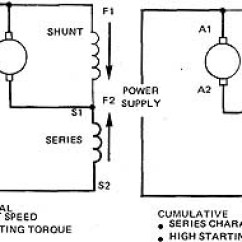 Industrial Wiring Diagram Duramax Xp8500e Generator Compound Motor