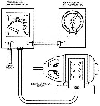 Rheostat Wiring Diagram : 23 Wiring Diagram Images