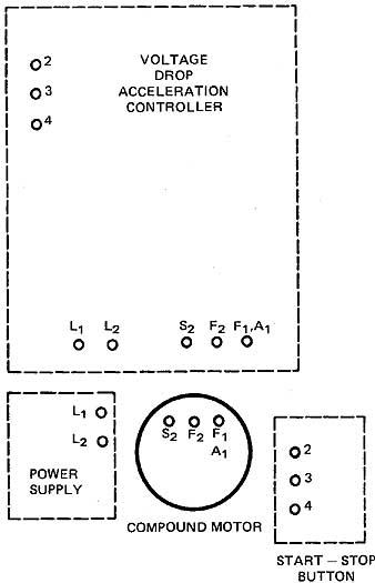 The DC Voltage Drop Acceleration Controller