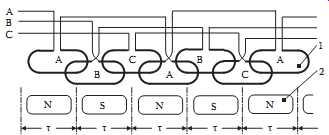 Linear Electric Motors