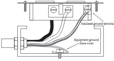 Power Quality: Wiring and Grounding for Power Quality