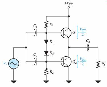 Electronic devices: POWER AMPLIFIERS [part 1]