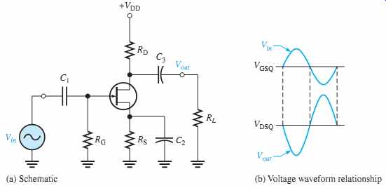 Electronic devices: FET Amplifiers and Switching Circuits