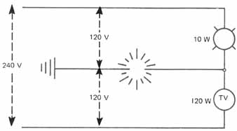 The Single-Phase, Three-Wire Secondary System
