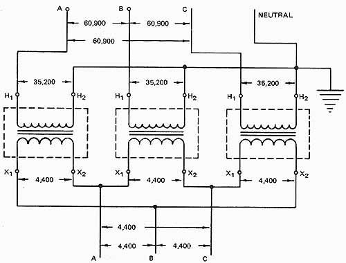 Wye and Delta Connections of Single-Phase Transformers