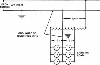 National Electrical Code Requirements for Transformer