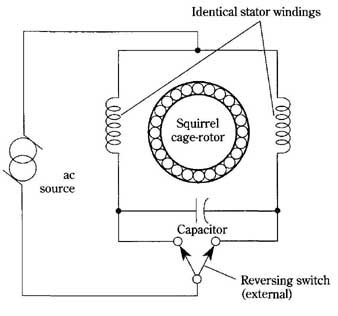 The permanent-capacitor split-phase motor
