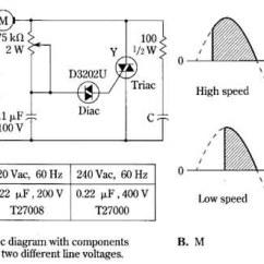 Ac Motor Speed Controller Circuit Diagram Ceiling Fan Control – Readingrat.net