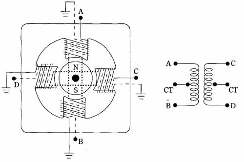 The permanent-magnet stepping motor with unipolar drive