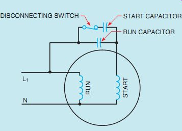 Wiring Capacitors Wiring Diagram Capacitor Start Run Motor Images