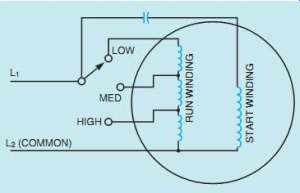 AC SinglePhase Motors (part 2)