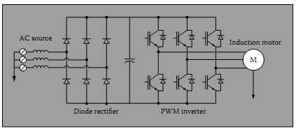 Power Quality, Harmonics, and Predictive Maintenance (part