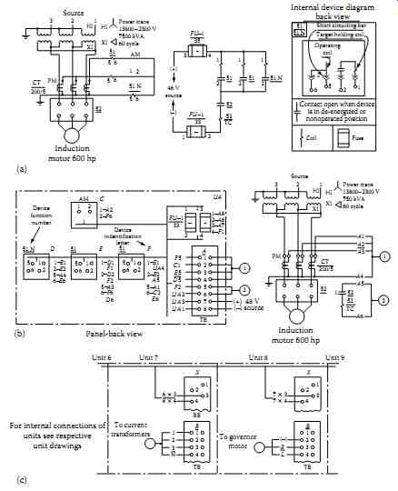 Maintenance Strategies, Dielectric Theory, Insulating