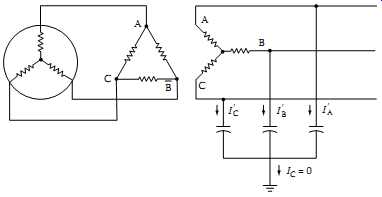 Electrical Power System Grounding and Ground Resistance