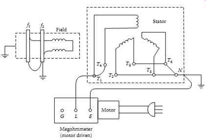 Direct-Current Voltage Testing of Electrical Equipment