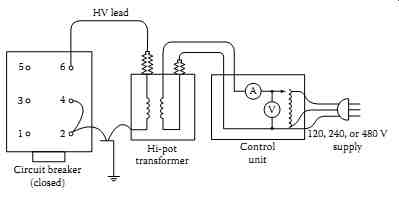 Medium-Voltage Switchgear and Circuit Breakers (part 2)