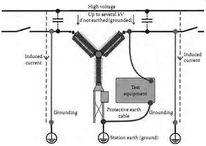 Medium-Voltage Switchgear and Circuit Breakers (part 2)