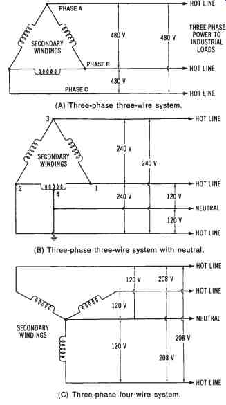 Neutral Wire Has 120 Volts