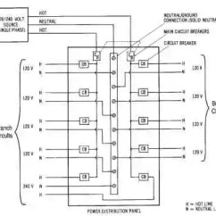 Distribution Board Wiring Diagram Mazda 6 Of Electrical Panel Data Main 208 Volt