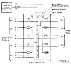 Power Distribution  Singlephase and Threephase