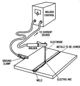 Electrical Power Conversion Systems--Heating Systems