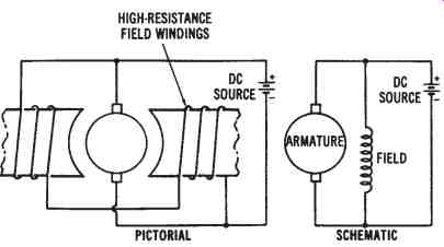 Schematic Dc Motor Armature And Field Series DC Motor