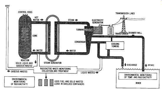 Modern Power Systems