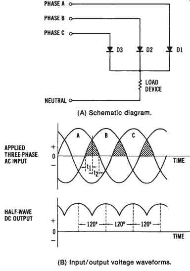 Direct Current Power Systems (part 2)