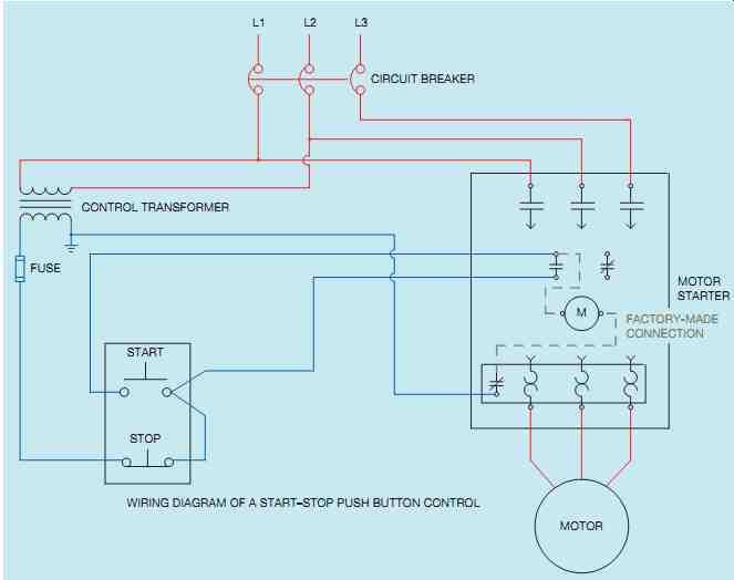 Start Stop Wiring Diagram One Switch - Wiring Diagram