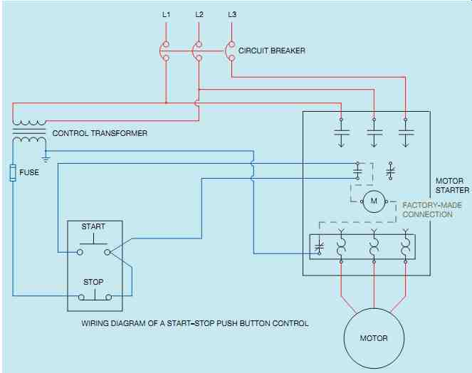 electrical stop start station wiring diagram hayward super pump 2 hp industrial motor control: general principles of control
