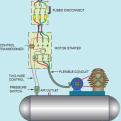 Capacitor Start Induction Motor Wiring Diagram Electrical Single Line Software Basic Control Circuits