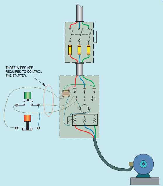 Wiring Diagram For 3 Phase Dol Starter Along With 3 Phase Motor