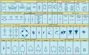 Industrial Motor Control: Symbols and Schematic Diagrams